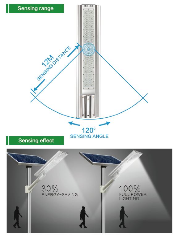 SS series smart MPPT CE Waterproof 70W adjustable Motion Sensor Remote Control Separated lithium battery Solar led Street Light,all in two Solar Street Light,LiFePO4 solar lamp,Solar Garden Light,led urban lights,led road luminaires,led street lamp,five years warranty